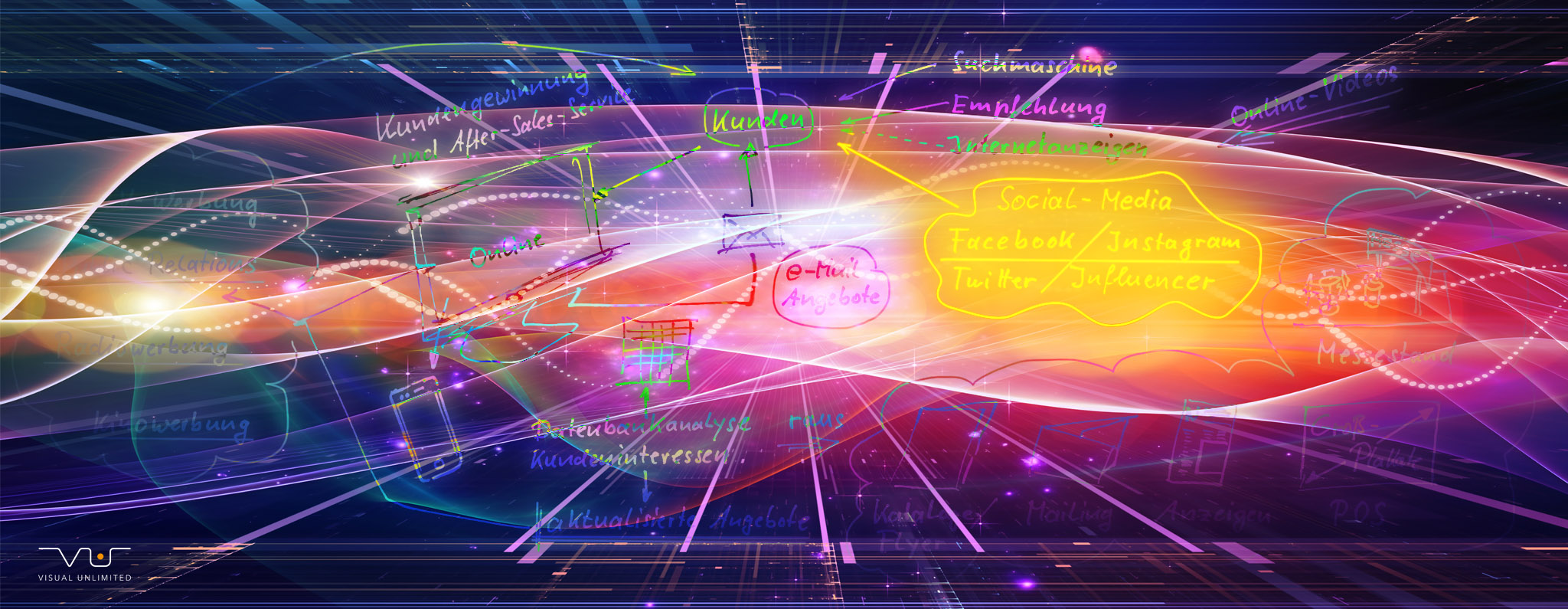 Werbeagentur Visual Unlimited Header Online 07 - Social Media